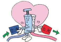 図1:心臓のポンプの二つの役割