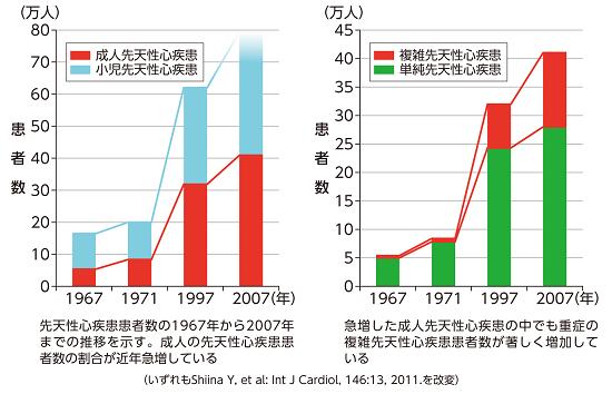 病 寿命 川崎 平均