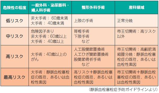 www2.medica.co.jp